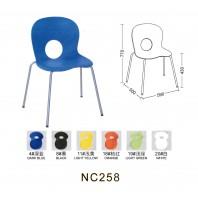 NC258